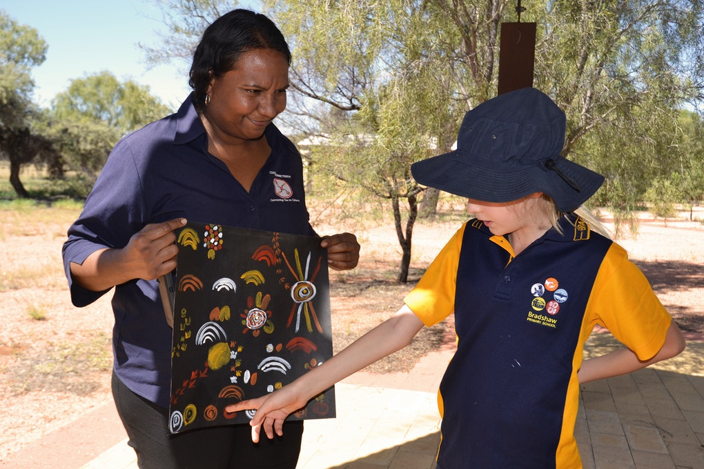 Using Aboriginal symbols to tell the story of a young lifetime.
